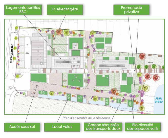 Plan de masse Green-Park à Ostwald
